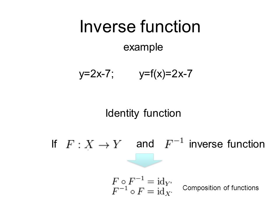 Inverse function example y=2x-7; y=f(x)=2x-7 Identity function If and inverse function Composition of functions