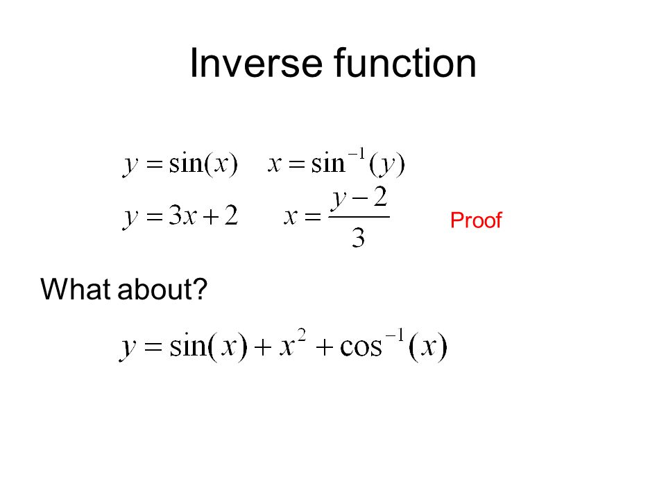 Inverse function What about? Proof