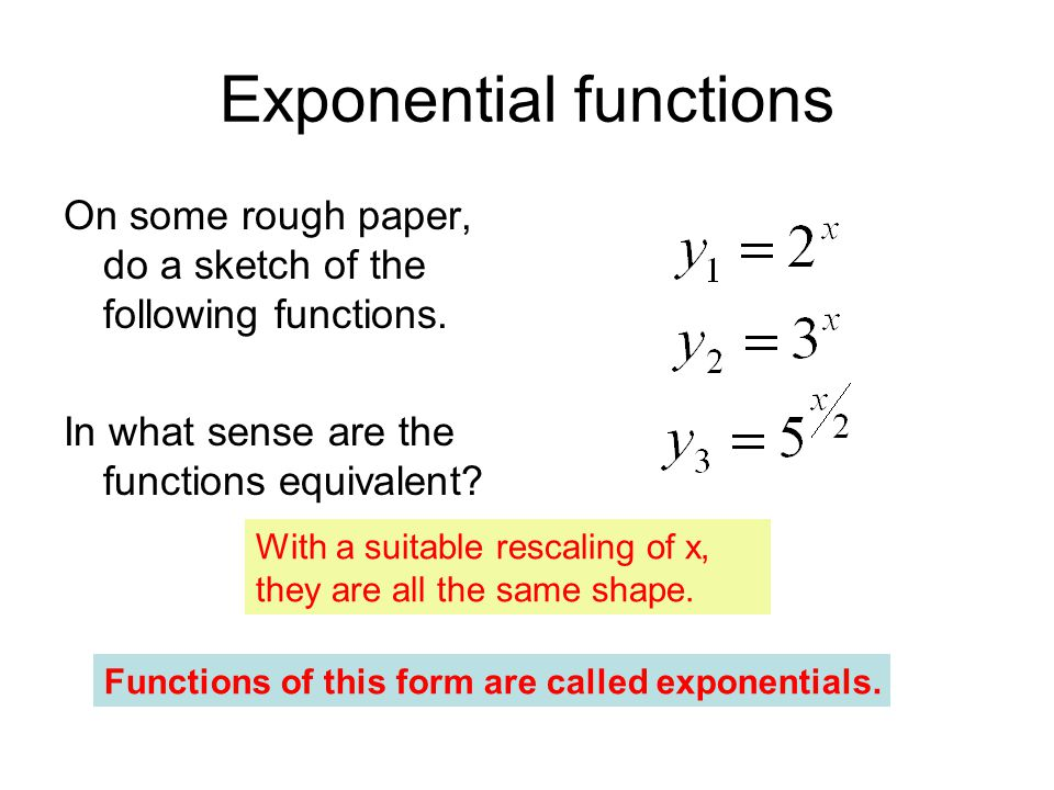 Exponential functions On some rough paper, do a sketch of the following functions.