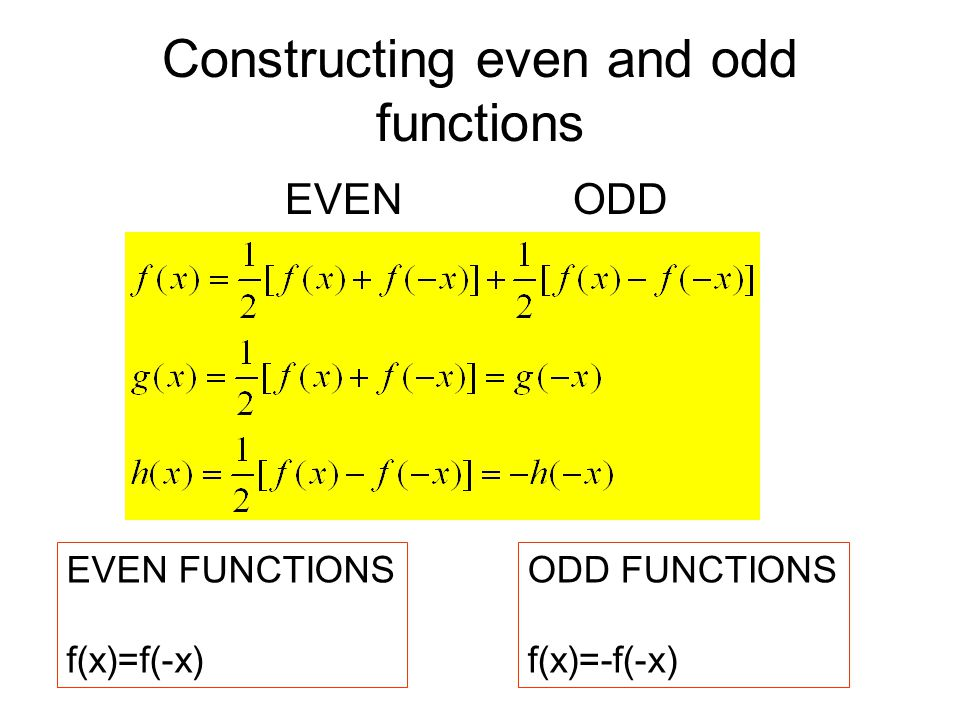 Constructing even and odd functions EVEN ODD EVEN FUNCTIONS f(x)=f(-x) ODD FUNCTIONS f(x)=-f(-x)