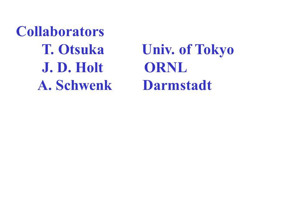Collaborators T. Otsuka Univ. of Tokyo J. D. Holt ORNL A. Schwenk Darmstadt