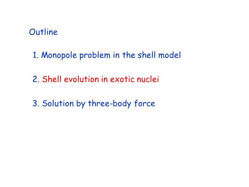 Outline 1. Monopole problem in the shell model 2.