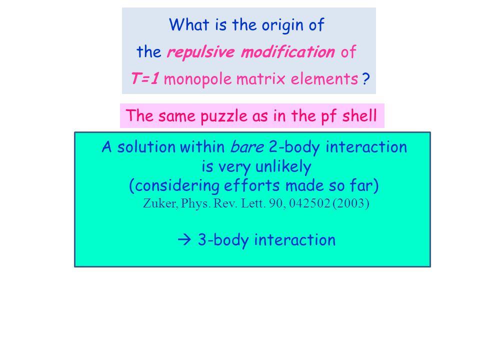 What is the origin of the repulsive modification of T=1 monopole matrix elements .