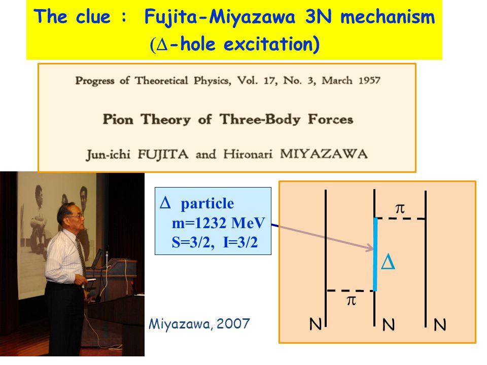 The clue : Fujita-Miyazawa 3N mechanism  -hole excitation)  particle m=1232 MeV S=3/2, I=3/2  N NN   Miyazawa, 2007