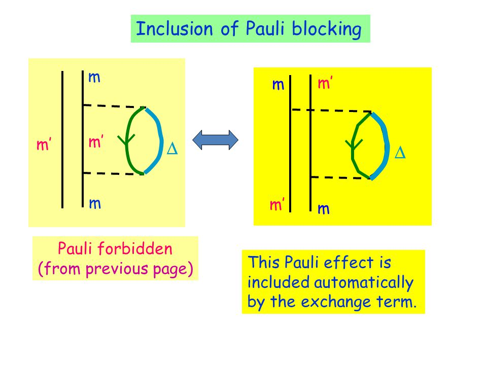 Pauli forbidden (from previous page) This Pauli effect is included automatically by the exchange term.