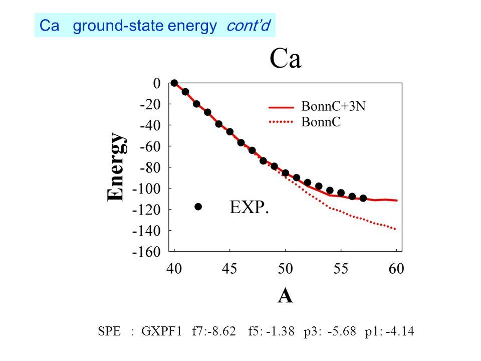 SPE : GXPF1 f7:-8.62 f5: -1.38 p3: -5.68 p1: -4.14 Ca ground-state energy cont'd