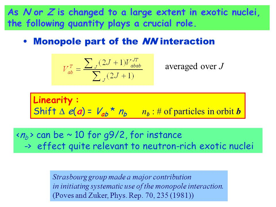 Monopole part of the NN interaction averaged over J As N or Z is changed to a large extent in exotic nuclei, the following quantity plays a crucial role.