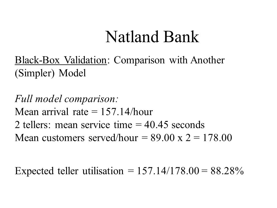 Natland Bank Black-Box Validation: Comparison with Another (Simpler) Model Full model comparison: Mean arrival rate = 157.14/hour 2 tellers: mean service time = 40.45 seconds Mean customers served/hour = 89.00 x 2 = 178.00 Expected teller utilisation = 157.14/178.00 = 88.28%