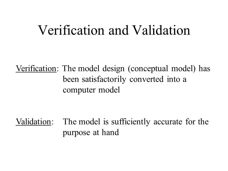 V&V in the Modelling Process Real world (problem) Solutions/ understanding Conceptual model Computer model Conceptual modelling Model coding Experimentation Implementation Solution validation Experimental validation Conceptual model validation Verification Black-box White-box validation Data validation