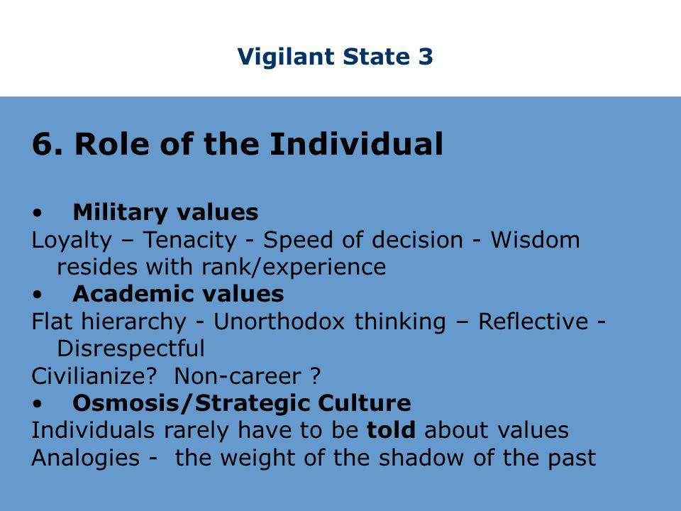 Vigilant State 3 6.