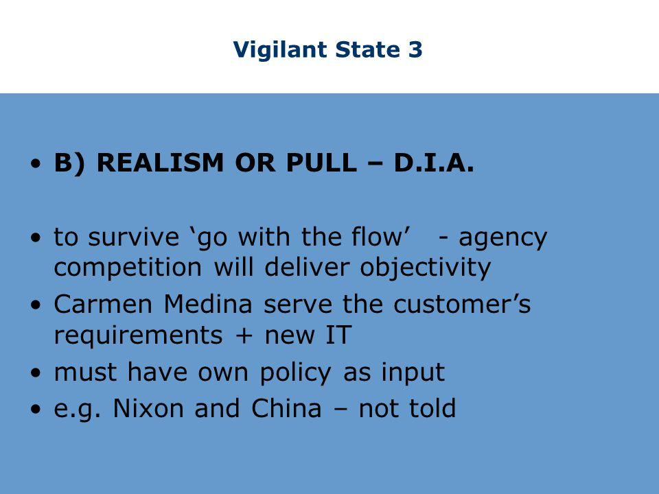 Vigilant State 3 B) REALISM OR PULL – D.I.A.