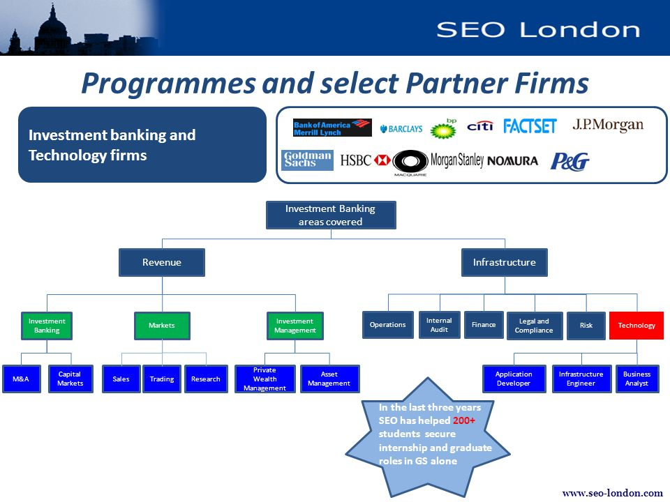 www.seo-london.com Investment banking and Technology firms Programmes and select Partner Firms Investment Banking areas covered RevenueInfrastructure Investment Banking Markets Investment Management M&A Capital Markets SalesTradingResearch Private Wealth Management Asset Management Operations Internal Audit Technology Finance Legal and Compliance Risk Application Developer Infrastructure Engineer Business Analyst In the last three years SEO has helped 200+ students secure internship and graduate roles in GS alone