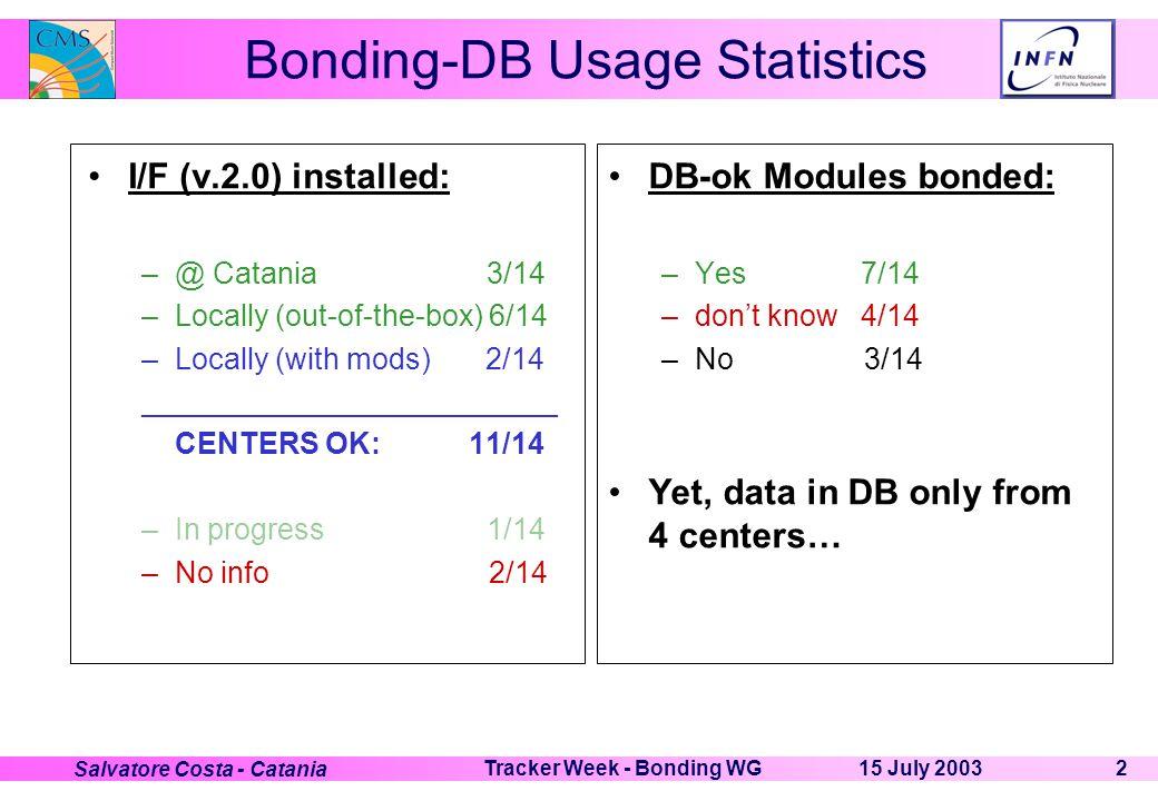 15 July 2003Tracker Week - Bonding WG3 Salvatore Costa - Catania Bonding-DB Usage Details CenterDB Responsible I/F v.2.0 installed DB-ok Modules Bonded Bond data in DB AachenWolfgang Braunschweig?.