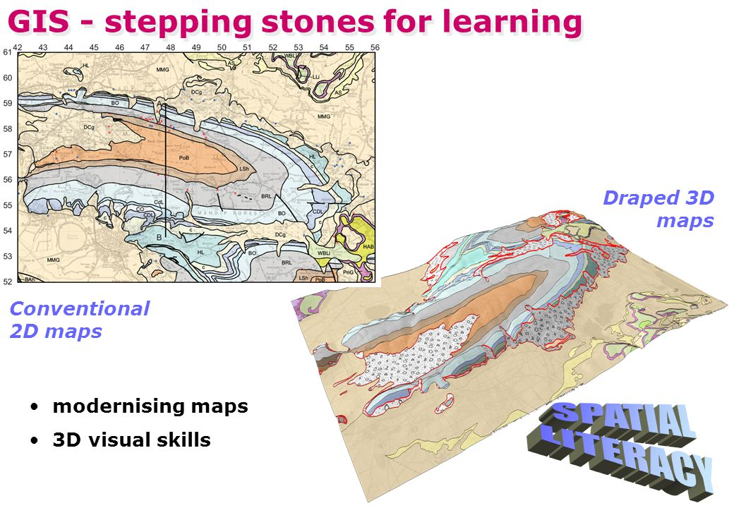 GIS - visualisations 3D models 4D - movies basic concepts virtual landscapes supporting fieldwork