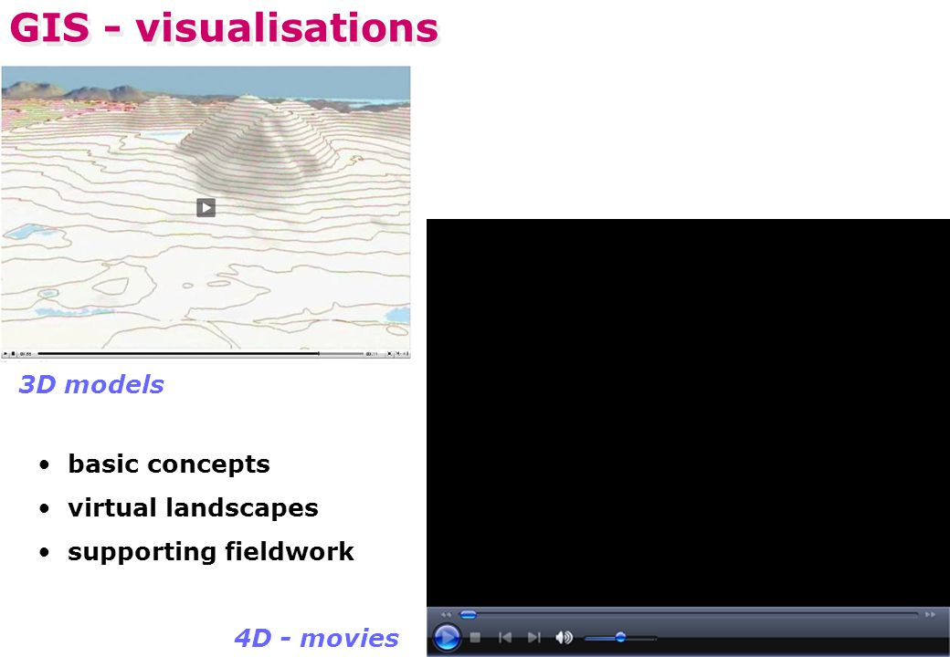 GIS - online modes Google Earth/Google Maps Published, online content User-generated content e.g.