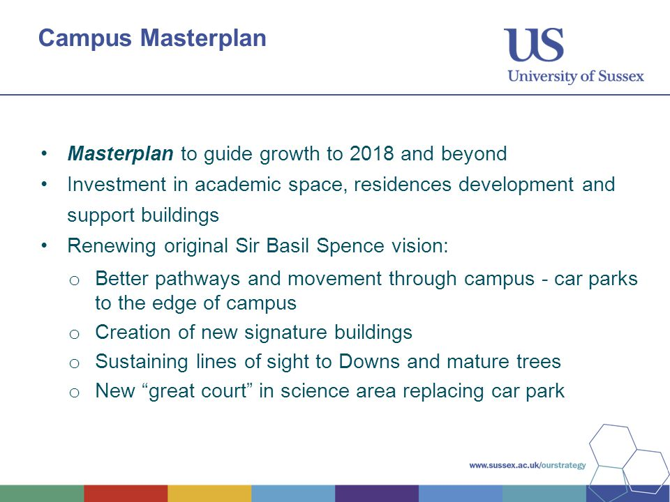 Campus Masterplan Masterplan to guide growth to 2018 and beyond Investment in academic space, residences development and support buildings Renewing or