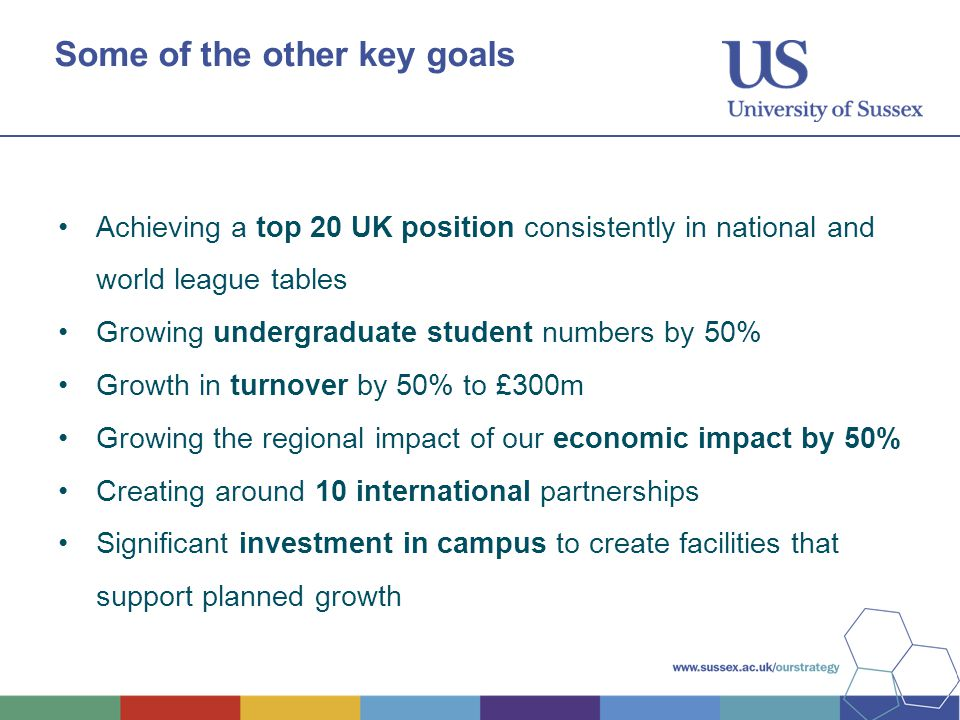 Some of the other key goals Achieving a top 20 UK position consistently in national and world league tables Growing undergraduate student numbers by 5