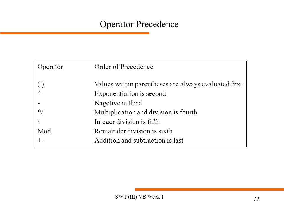 SWT (III) VB Week 1 35 Operator Precedence OperatorOrder of Precedence ( )Values within parentheses are always evaluated first ^Exponentiation is second -Nagetive is third */Multiplication and division is fourth \Integer division is fifth ModRemainder division is sixth +-Addition and subtraction is last