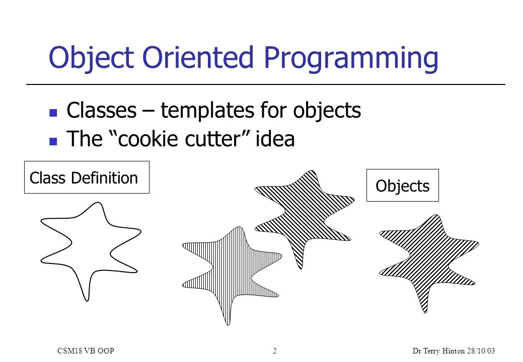 Dr Terry Hinton 28/10/03 CSM18 VB OOP2 Object Oriented Programming Classes – templates for objects The cookie cutter idea Class Definition Objects
