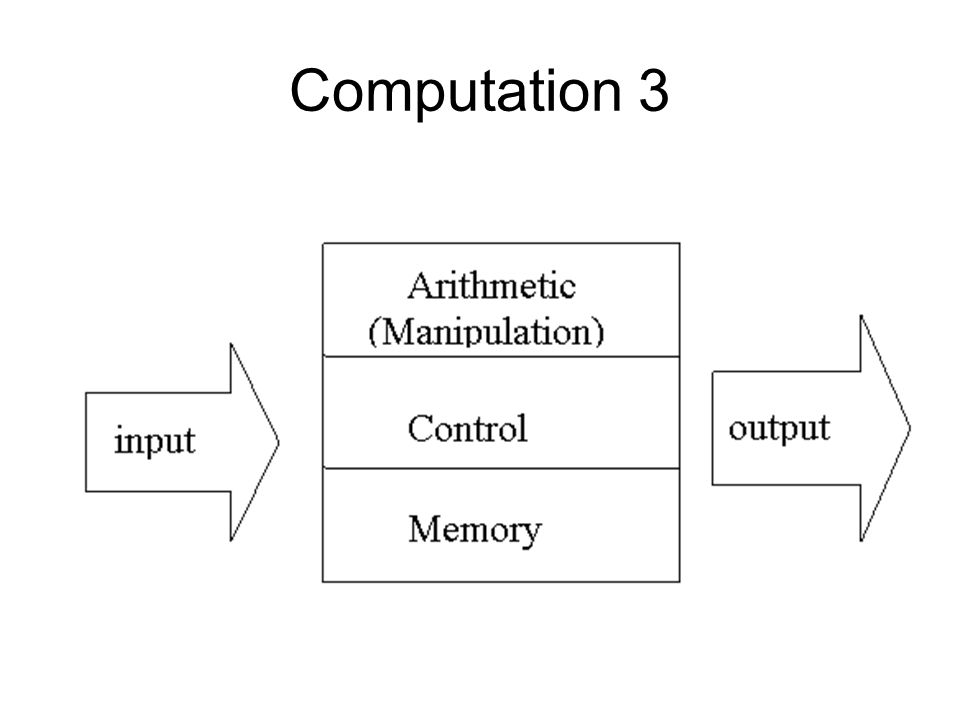 Computation 3