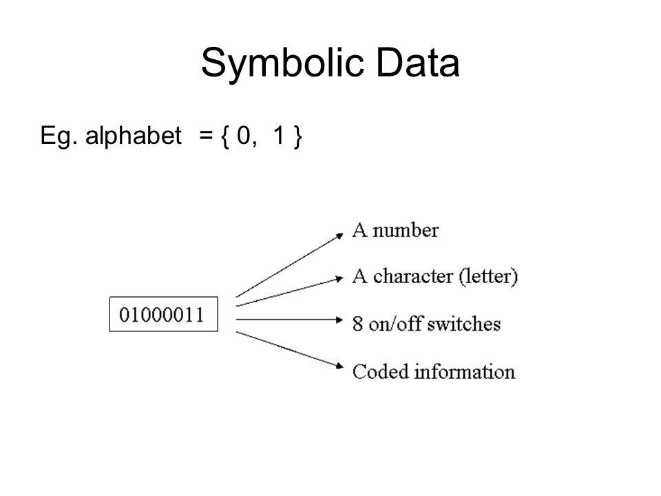 Symbolic Data Eg. alphabet = { 0, 1 }