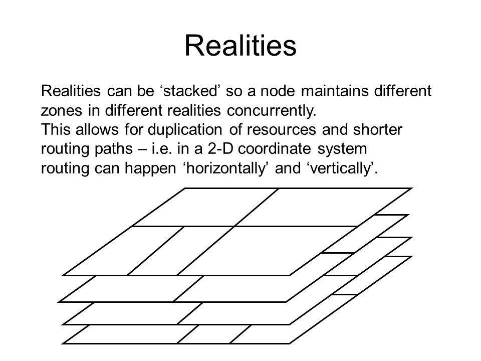 Realities Realities can be 'stacked' so a node maintains different zones in different realities concurrently. This allows for duplication of resources