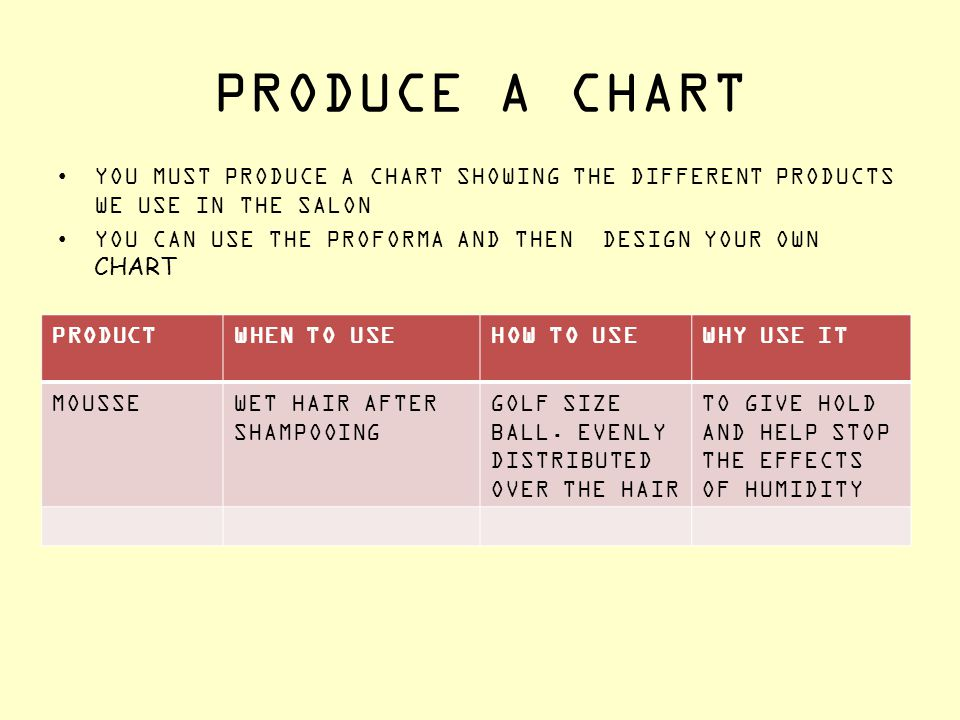 PRODUCE A CHART YOU MUST PRODUCE A CHART SHOWING THE DIFFERENT PRODUCTS WE USE IN THE SALON YOU CAN USE THE PROFORMA AND THEN DESIGN YOUR OWN CHART PR
