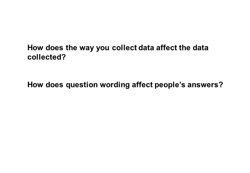 How does the way you collect data affect the data collected? How does question wording affect people's answers?