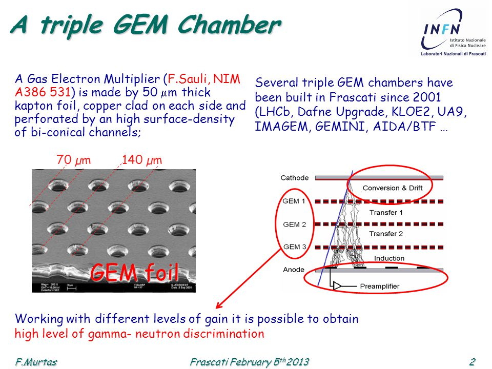 F.Murtas2 Frascati February 5 th 2013 A triple GEM Chamber GEM foil 70 µm140 µm A Gas Electron Multiplier (F.Sauli, NIM A386 531) is made by 50  m th