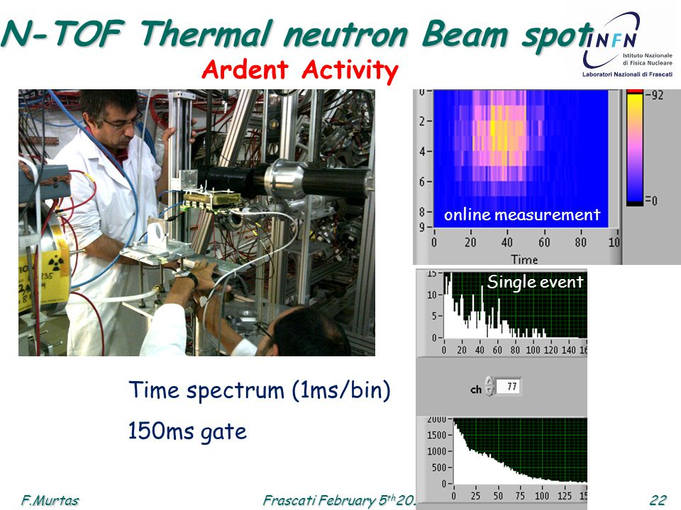 F.Murtas22 Frascati February 5 th 2013 N-TOF Thermal neutron Beam spot Time spectrum (1ms/bin) 150ms gate Single event online measurement Ardent Activity