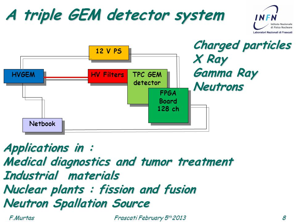 F.Murtas8 Frascati February 5 th 2013 A triple GEM detector system Applications in : Medical diagnostics and tumor treatment Industrial materials Nuclear plants : fission and fusion Neutron Spallation Source HVGEM HV Filters TPC GEM detector FPGA Board 128 ch FPGA Board 128 ch Netbook 12 V PS Charged particles X Ray Gamma Ray Neutrons