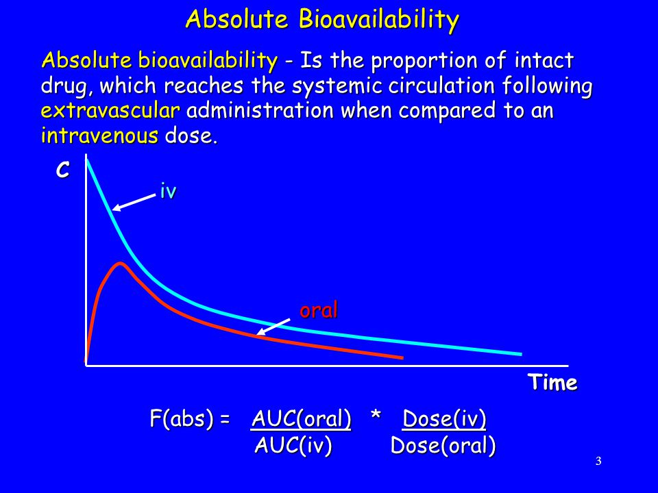 4 Relative Bioavailability F(rel) = AUC(rectal) * Dose(oral) AUC(oral) Dose(rectal) AUC(oral) Dose(rectal) rectal oral Relative bioavailability - Is the bioavailability of one dosage form (e.g.