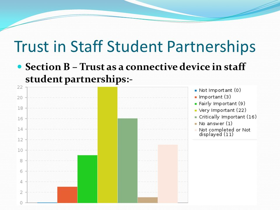 Trust in Staff Student Partnerships Section B – Trust as a connective device in staff student partnerships:-