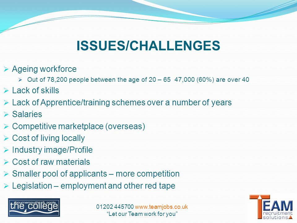 ISSUES/CHALLENGES  Ageing workforce  Out of 78,200 people between the age of 20 – 65 47,000 (60%) are over 40  Lack of skills  Lack of Apprentice/training schemes over a number of years  Salaries  Competitive marketplace (overseas)  Cost of living locally  Industry image/Profile  Cost of raw materials  Smaller pool of applicants – more competition  Legislation – employment and other red tape 01202 445700 www.teamjobs.co.uk Let our Team work for you