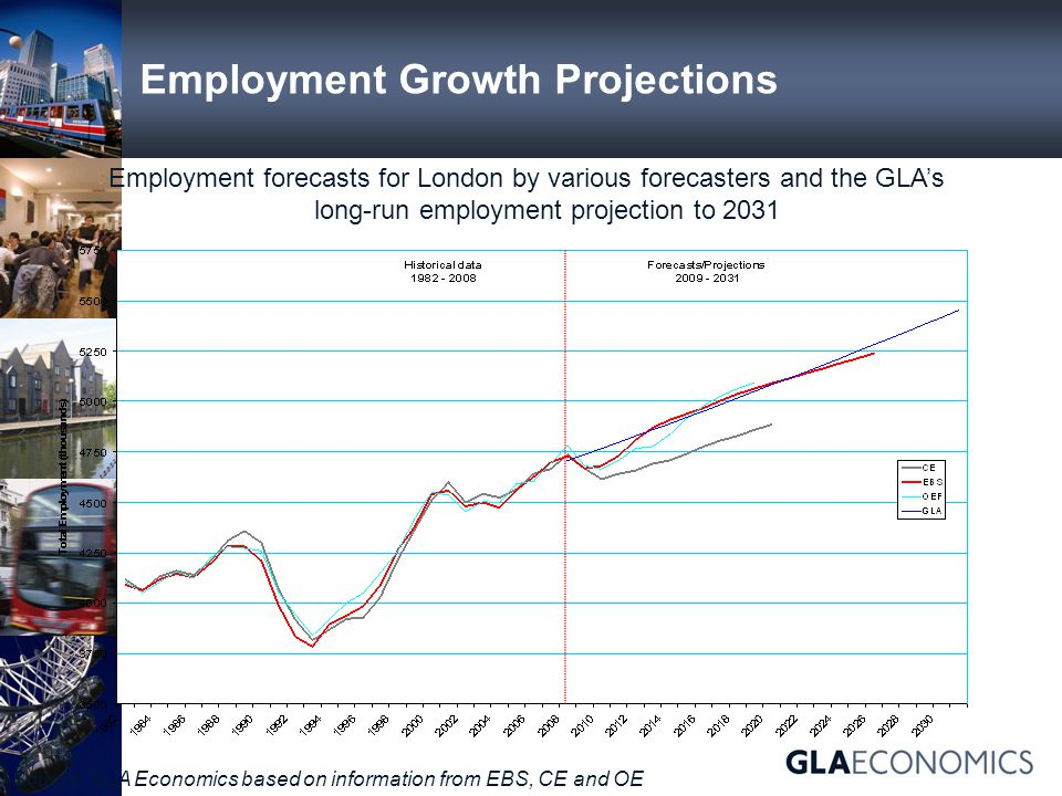 Employment Growth Projections Employment forecasts for London by various forecasters and the GLA's long-run employment projection to 2031 Source: GLA Economics based on information from EBS, CE and OE 10