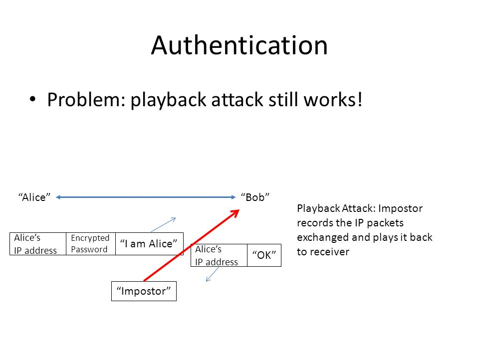 Authentication Problem: playback attack still works.