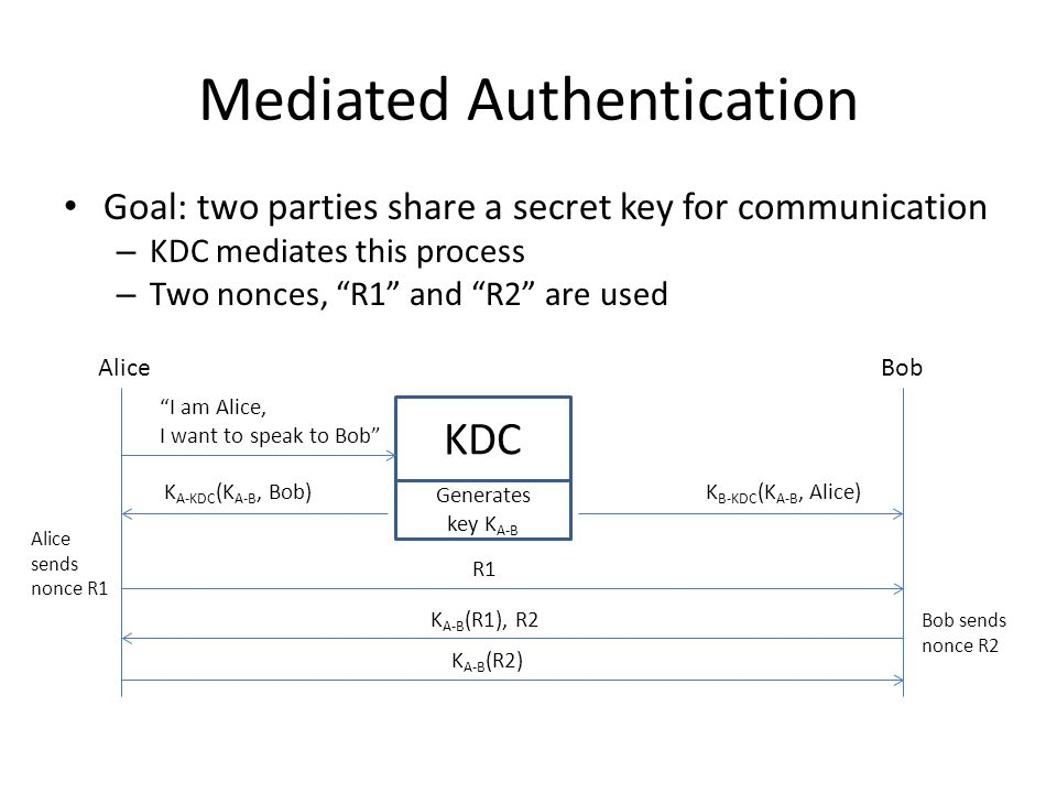 """Mediated Authentication Goal: two parties share a secret key for communication – KDC mediates this process – Two nonces, """"R1"""" and """"R2"""" are used KDC Al"""