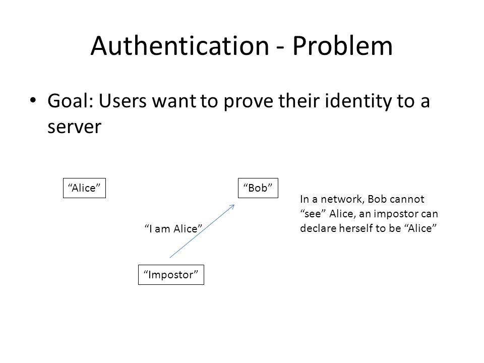Authentication - Problem Goal: Users want to prove their identity to a server Alice Bob I am Alice In a network, Bob cannot see Alice, an impostor can declare herself to be Alice Impostor