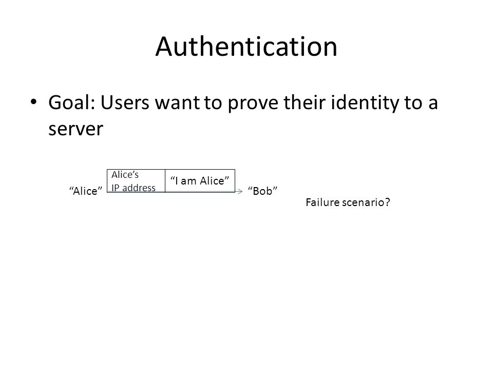 """Authentication Goal: Users want to prove their identity to a server """"Alice""""""""Bob"""" Failure scenario? Alice's IP address """"I am Alice"""""""