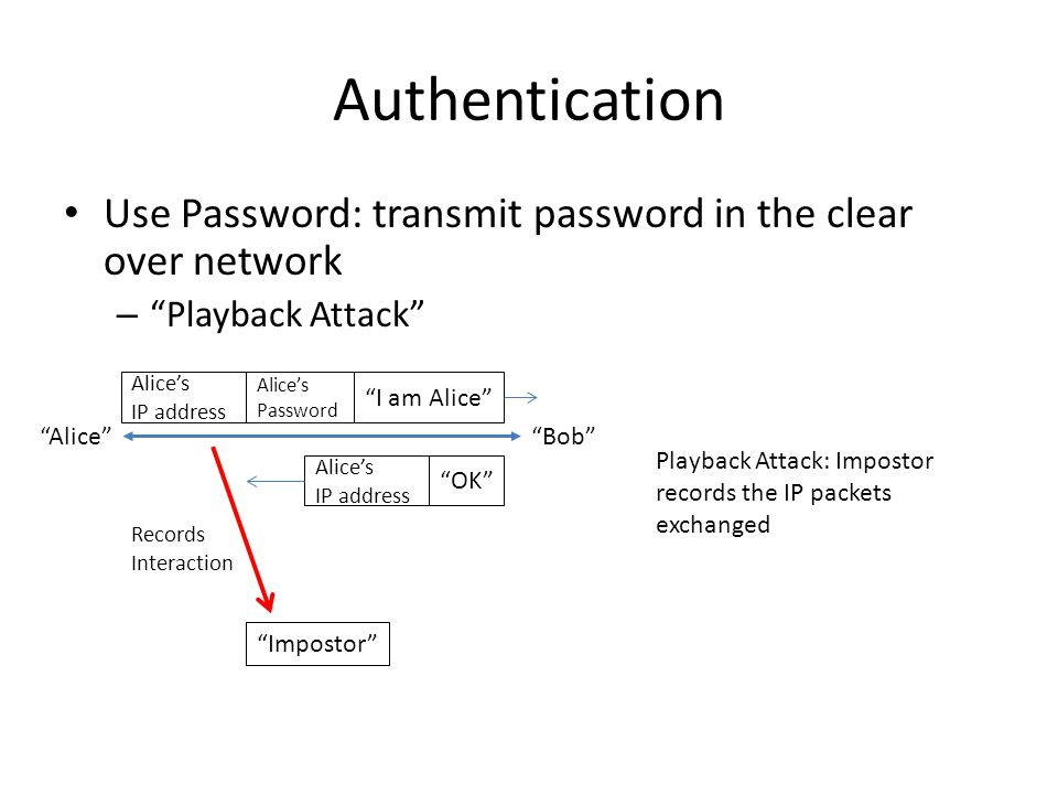 """Authentication Use Password: transmit password in the clear over network – """"Playback Attack"""" """"Alice""""""""Bob"""" Playback Attack: Impostor records the IP pac"""