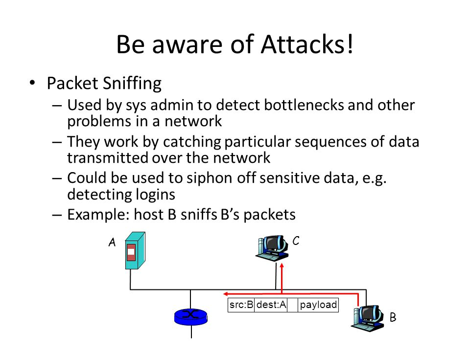 Be aware of Attacks! Packet Sniffing – Used by sys admin to detect bottlenecks and other problems in a network – They work by catching particular sequ