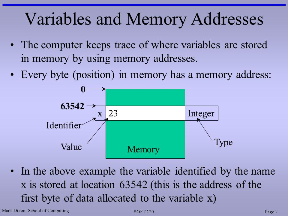 Mark Dixon, School of Computing SOFT 120Page 2 Variables and Memory Addresses The computer keeps trace of where variables are stored in memory by using memory addresses.