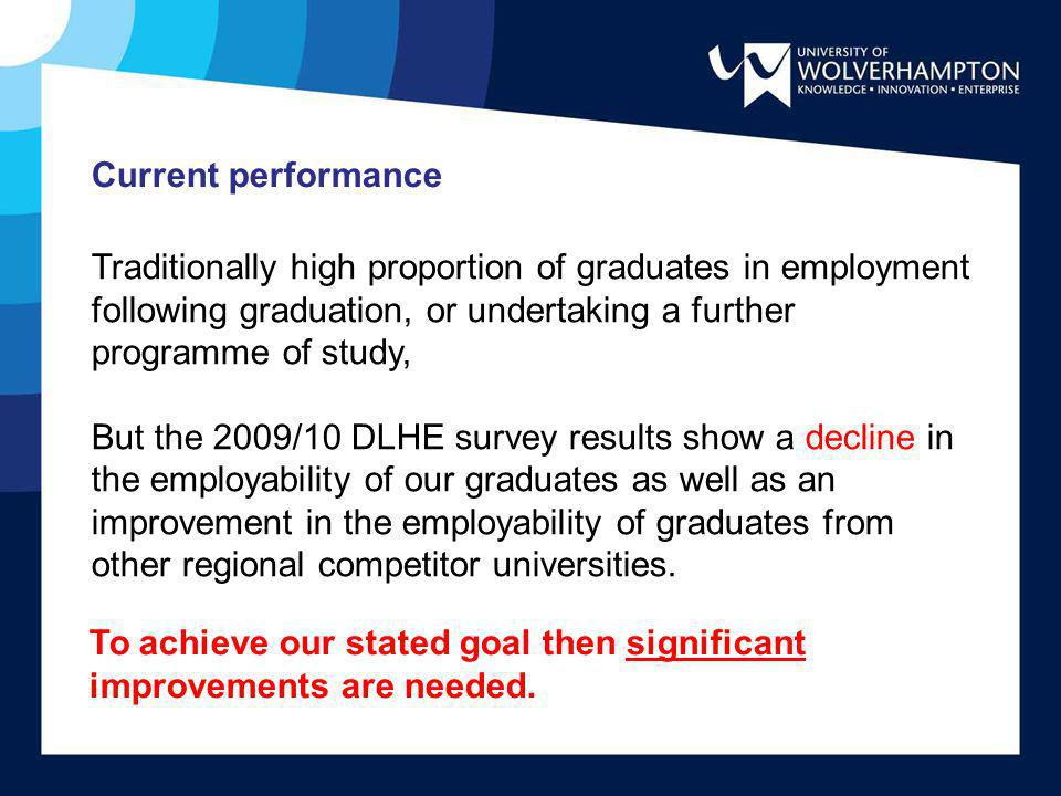 Provide all of our students with the opportunity to undertake an element of structured, credit bearing work experience as part of their course: -full-time, part-time, paid, unpaid, internships, volunteering, -charity work and consultancy opportunities with University partners, suppliers and tenant companies -self-employment opportunities -the University will develop increasing opportunities to employ our own students and graduates.