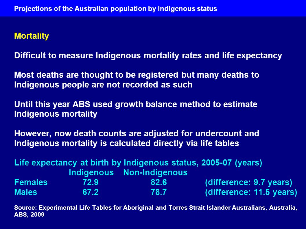 Mortality Difficult to measure Indigenous mortality rates and life expectancy Most deaths are thought to be registered but many deaths to Indigenous people are not recorded as such Until this year ABS used growth balance method to estimate Indigenous mortality However, now death counts are adjusted for undercount and Indigenous mortality is calculated directly via life tables Life expectancy at birth by Indigenous status, 2005-07 (years) IndigenousNon-Indigenous Females72.982.6(difference: 9.7 years) Males67.278.7(difference: 11.5 years) Source: Experimental Life Tables for Aboriginal and Torres Strait Islander Australians, Australia, ABS, 2009