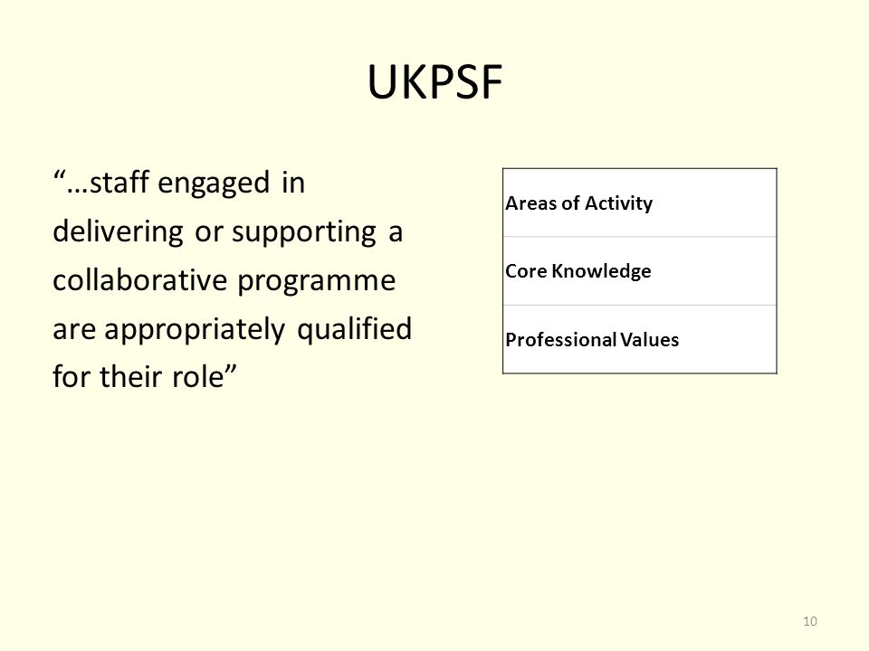 UKPSF …staff engaged in delivering or supporting a collaborative programme are appropriately qualified for their role Areas of Activity Core Knowledge Professional Values 10