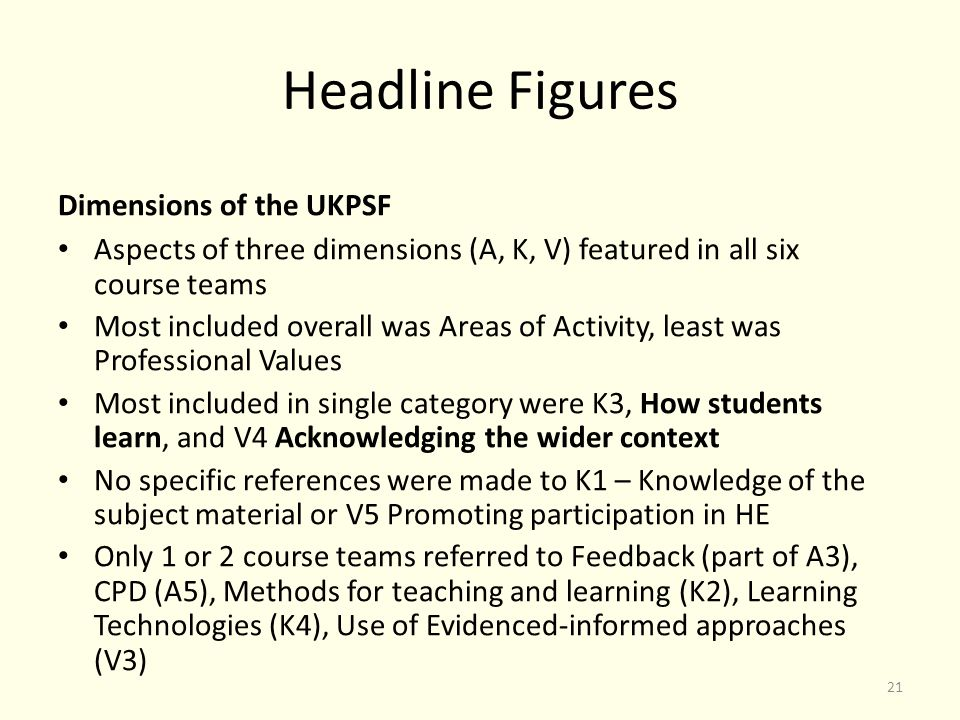 Headline Figures Dimensions of the UKPSF Aspects of three dimensions (A, K, V) featured in all six course teams Most included overall was Areas of Activity, least was Professional Values Most included in single category were K3, How students learn, and V4 Acknowledging the wider context No specific references were made to K1 – Knowledge of the subject material or V5 Promoting participation in HE Only 1 or 2 course teams referred to Feedback (part of A3), CPD (A5), Methods for teaching and learning (K2), Learning Technologies (K4), Use of Evidenced-informed approaches (V3) 21