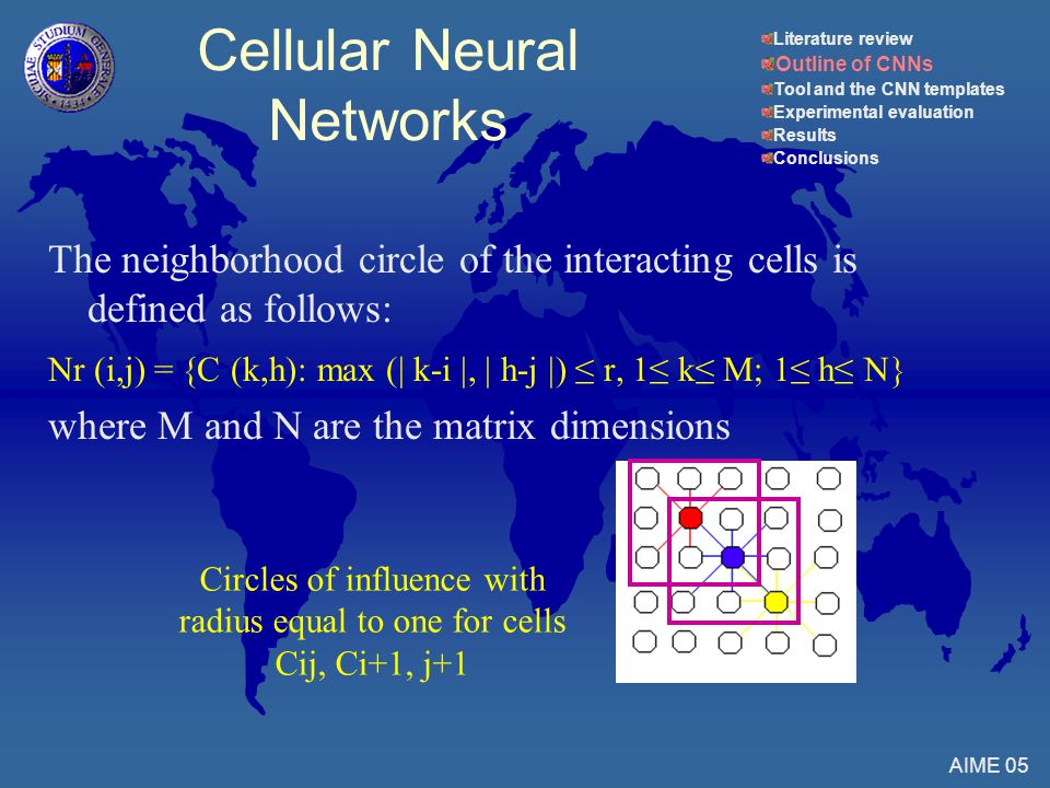 The neighborhood circle of the interacting cells is defined as follows: Nr (i,j) =  C (k,h): max (  k-i ,  h-j  ) ≤ r, 1≤ k≤ M; 1≤ h≤ N  where M and N are the matrix dimensions AIME 05 Circles of influence with radius equal to one for cells Cij, Ci+1, j+1 Literature review Outline of CNNs Tool and the CNN templates Experimental evaluation Results Conclusions Cellular Neural Networks