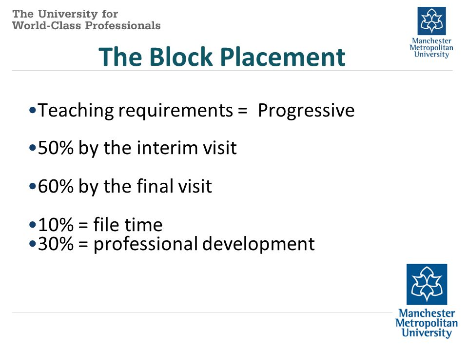 The Block Placement Teaching requirements = Progressive 50% by the interim visit 60% by the final visit 10% = file time 30% = professional development
