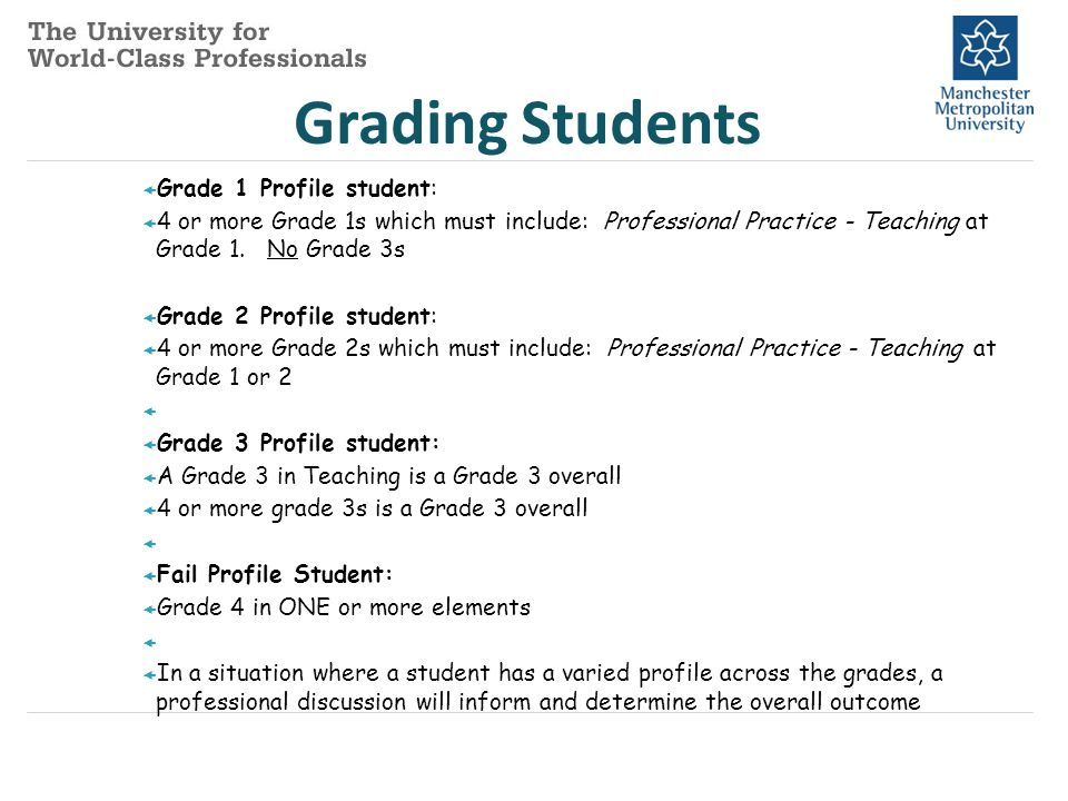 Grading Students  Grade 1 Profile student:  4 or more Grade 1s which must include: Professional Practice - Teaching at Grade 1. No Grade 3s  Grade