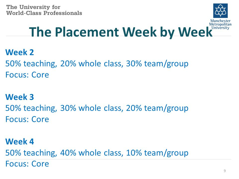 9 The Placement Week by Week Week 2 50% teaching, 20% whole class, 30% team/group Focus: Core Week 3 50% teaching, 30% whole class, 20% team/group Focus: Core Week 4 50% teaching, 40% whole class, 10% team/group Focus: Core